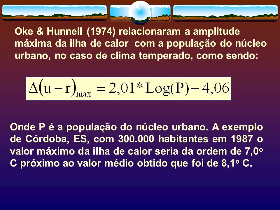 Inversão Térmica 21/08/2003 - 17h59 - Publicidade da Folha Online Inversão térmica piora a qualidade do ar em São Paulo São Paulo teve hoje piora na qualidade do ar devido à inversão térmica (fenômeno que dificulta a dispersão de poluentes) no nível da superfície.