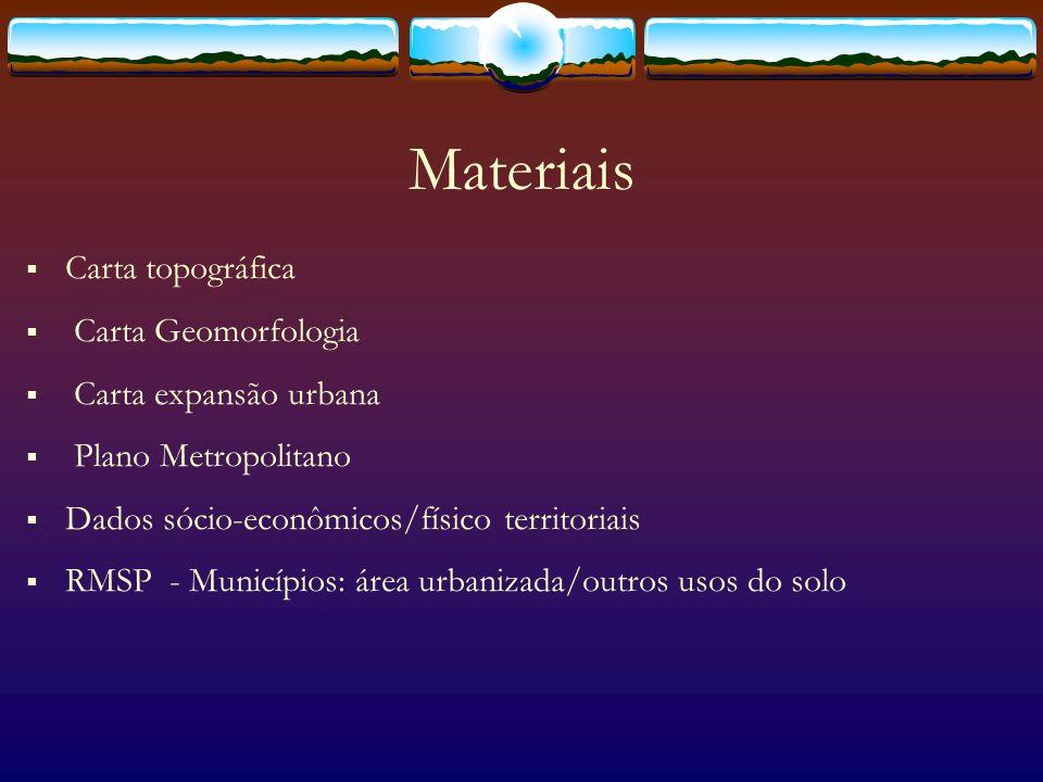 Bibliografia BASCÓN, P.D. (1999) Clima, medio ambiente y urbanismo en Córdoba.