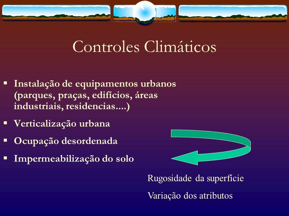 Atributos Climáticos Índice de Pluviosidade – Enchentes Radiação solar – Balanço de radiação Temperatura – Ilha de calor e inversão térmica Vento – Campos de vento Fenômenos Climáticos