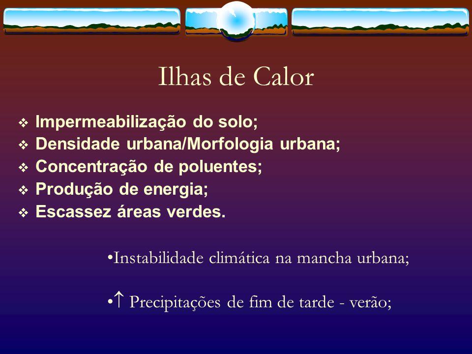 Ilhas de Calor O nome ilha de calor dá-se pelo fato de uma cidade apresentar em seu centro uma taxa de calor mais elevada, enquanto em suas redondezas a taxa de calor é normal.
