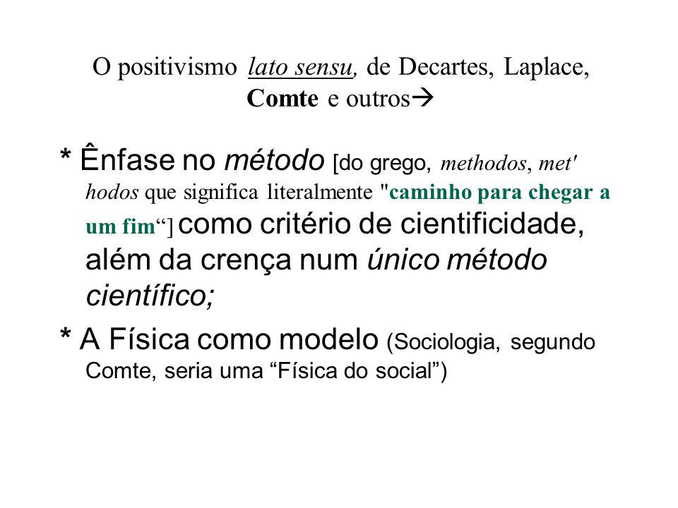 O positivismo lato sensu, de Decartes, Laplace, Comte e outros * Ênfase no método [do grego, methodos, met' hodos que significa literalmente