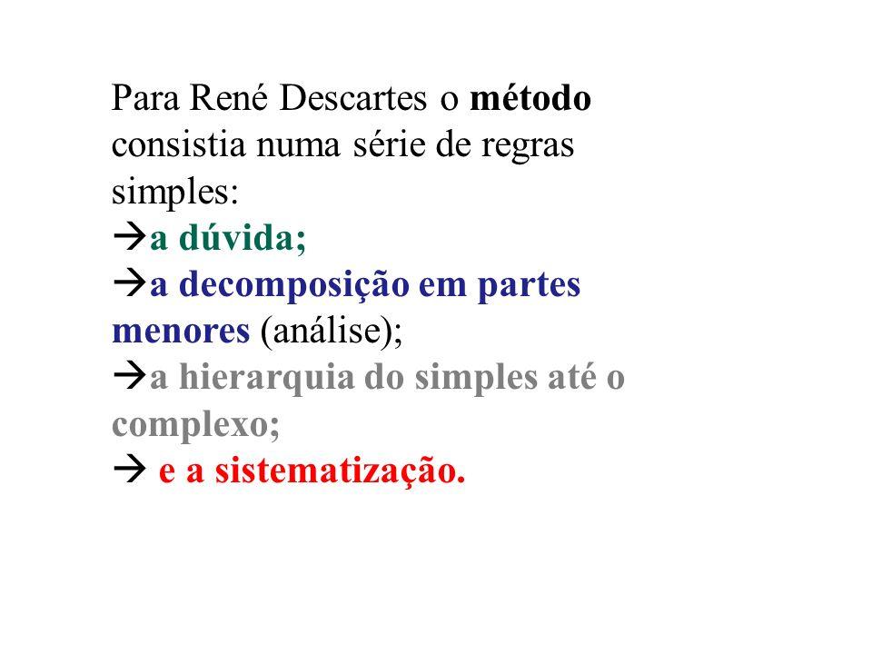 Para René Descartes o método consistia numa série de regras simples: a dúvida; a decomposição em partes menores (análise); a hierarquia do simples até