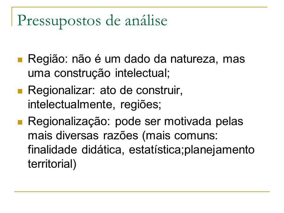 Pressupostos de análise Região: não é um dado da natureza, mas uma construção intelectual; Regionalizar: ato de construir, intelectualmente, regiões;