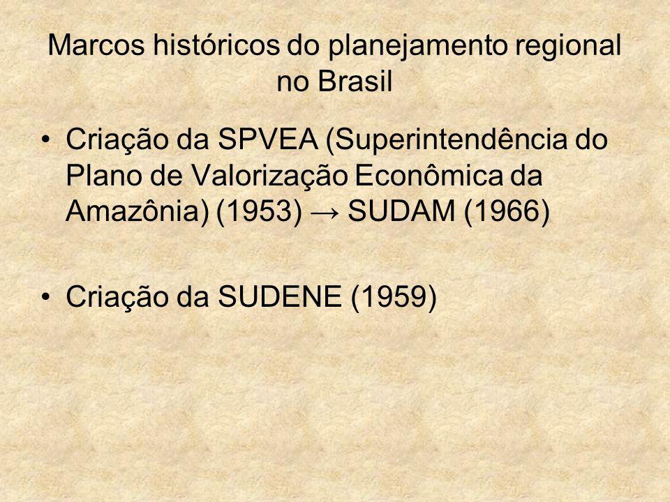 Marcos históricos do planejamento regional no Brasil Criação da SPVEA (Superintendência do Plano de Valorização Econômica da Amazônia) (1953) SUDAM (1