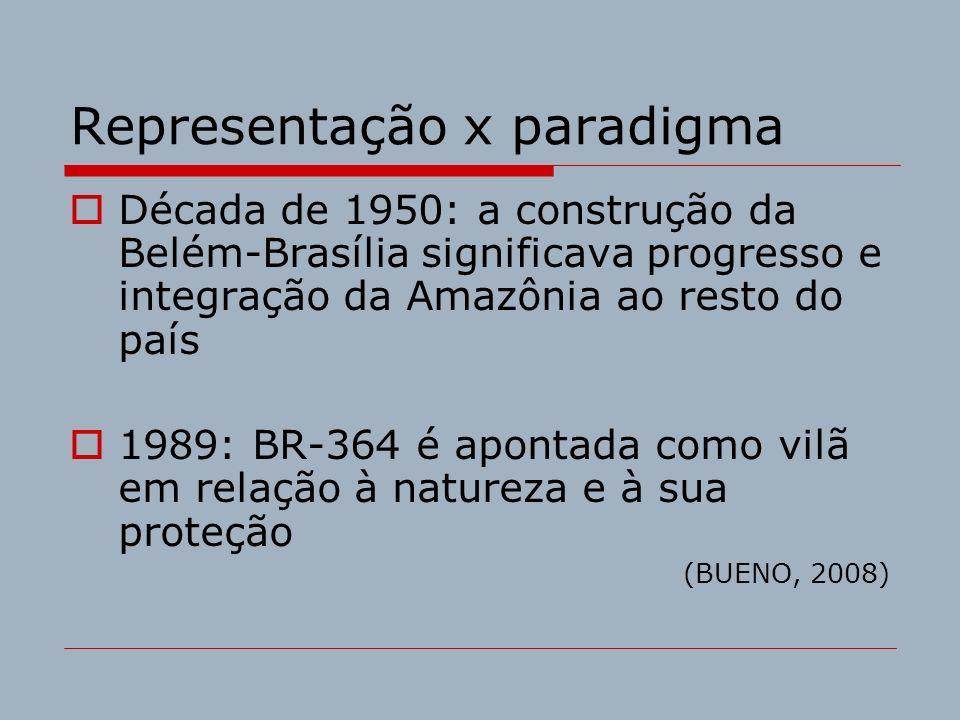 Representação x paradigma Década de 1950: a construção da Belém-Brasília significava progresso e integração da Amazônia ao resto do país 1989: BR-364