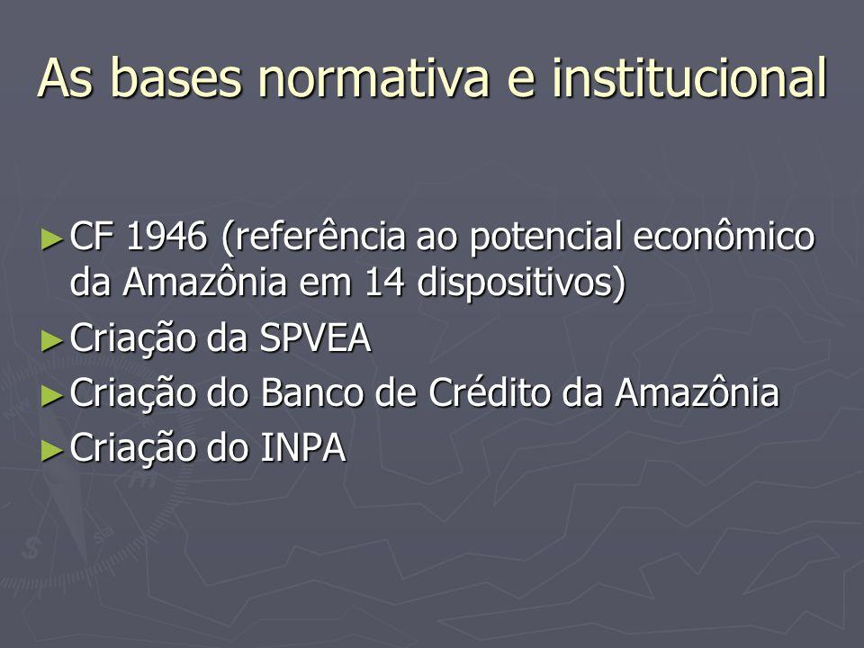 As bases normativa e institucional CF 1946 (referência ao potencial econômico da Amazônia em 14 dispositivos) CF 1946 (referência ao potencial econômico da Amazônia em 14 dispositivos) Criação da SPVEA Criação da SPVEA Criação do Banco de Crédito da Amazônia Criação do Banco de Crédito da Amazônia Criação do INPA Criação do INPA