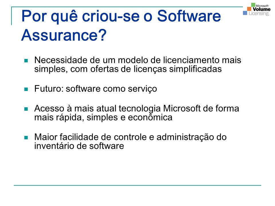 Por quê criou-se o Software Assurance? Necessidade de um modelo de licenciamento mais simples, com ofertas de licenças simplificadas Futuro: software