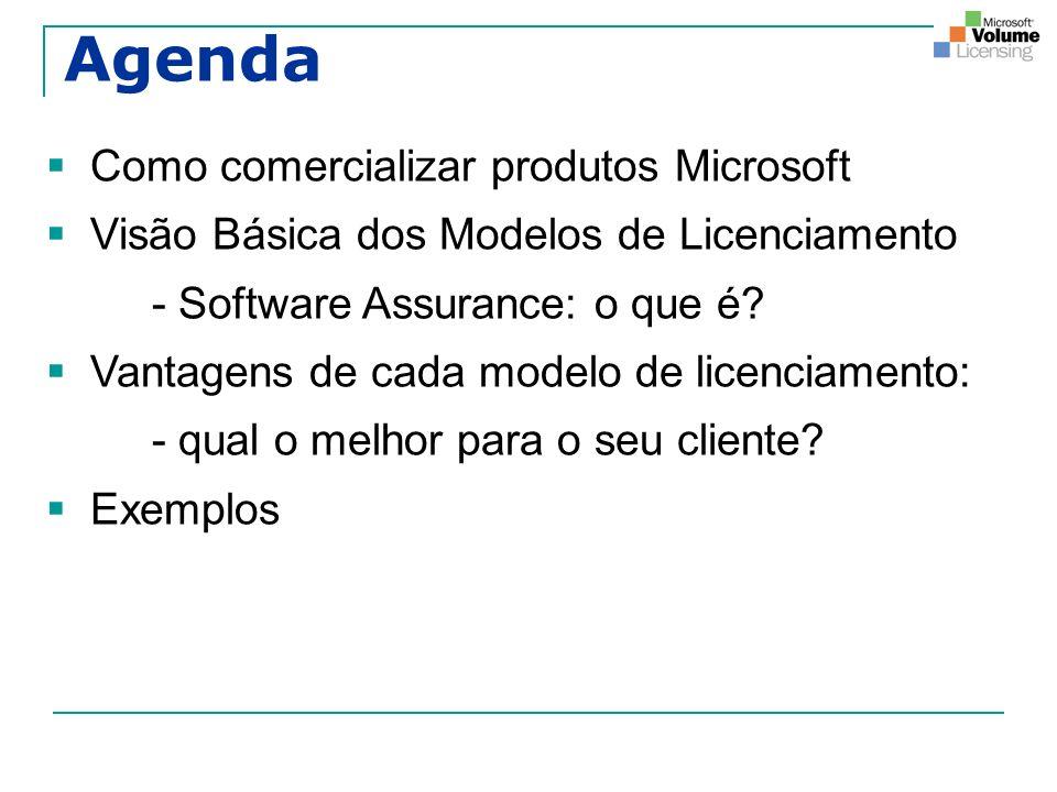 Agenda Como comercializar produtos Microsoft Visão Básica dos Modelos de Licenciamento - Software Assurance: o que é? Vantagens de cada modelo de lice