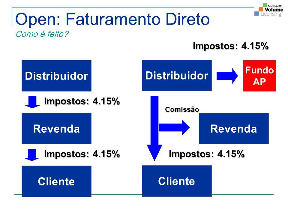 Open: Faturamento Direto Como é feito? Distribuidor Cliente Revenda Distribuidor Cliente Revenda Fundo AP Impostos: 4.15% Comissão