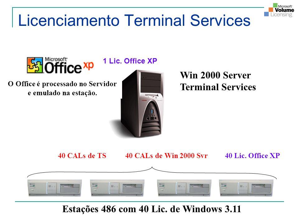 Estações 486 com 40 Lic. de Windows 3.11 40 Lic. Office XP40 CALs de Win 2000 Svr Win 2000 Server Terminal Services 40 CALs de TS O Office é processad