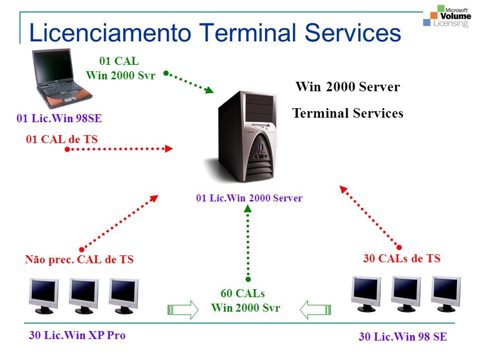 01 Lic.Win 98SE 01 Lic.Win 2000 Server 30 Lic.Win 98 SE 30 Lic.Win XP Pro Não prec. CAL de TS 30 CALs de TS 60 CALs Win 2000 Svr 01 CAL de TS 01 CAL W