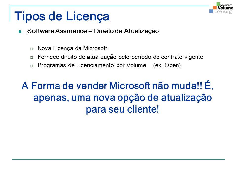 Tipos de Licença Software Assurance = Direito de Atualização Nova Licença da Microsoft Fornece direito de atualização pelo período do contrato vigente