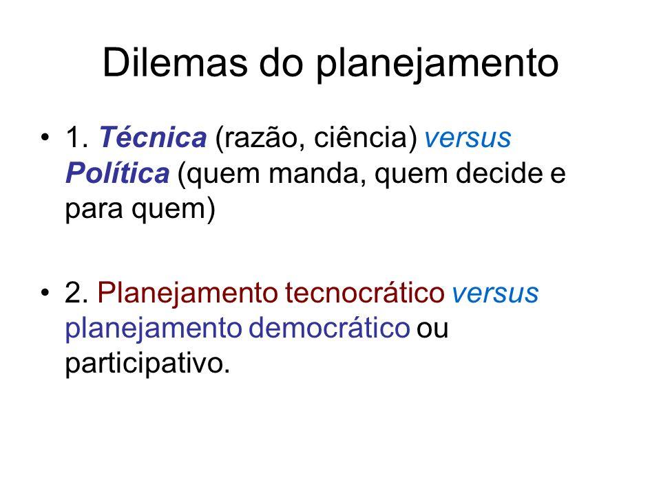Dilemas do planejamento 1. Técnica (razão, ciência) versus Política (quem manda, quem decide e para quem) 2. Planejamento tecnocrático versus planejam