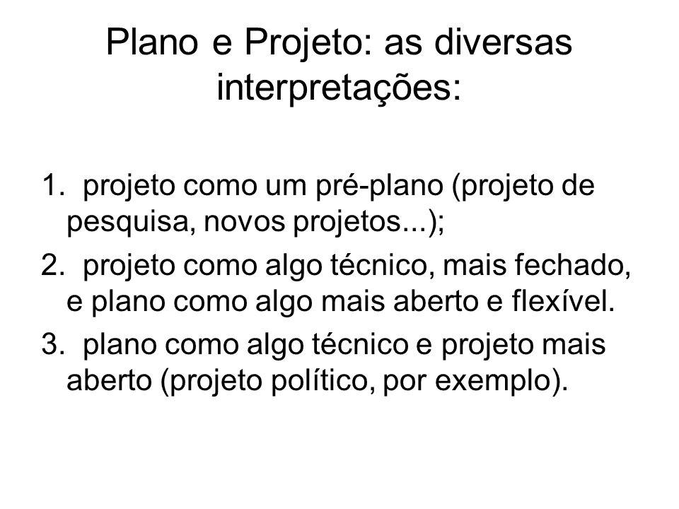 Plano e Projeto: as diversas interpretações: 1. projeto como um pré-plano (projeto de pesquisa, novos projetos...); 2. projeto como algo técnico, mais