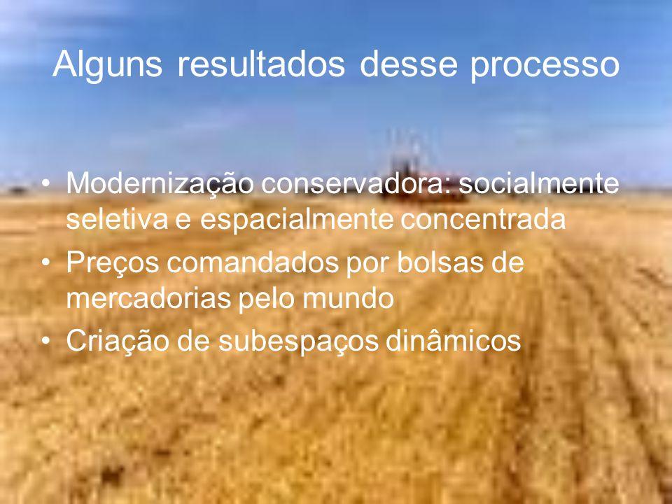 Alguns resultados desse processo Modernização conservadora: socialmente seletiva e espacialmente concentrada Preços comandados por bolsas de mercadori