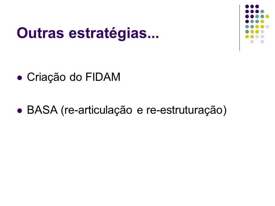 Outras estratégias... Criação do FIDAM BASA (re-articulação e re-estruturação)