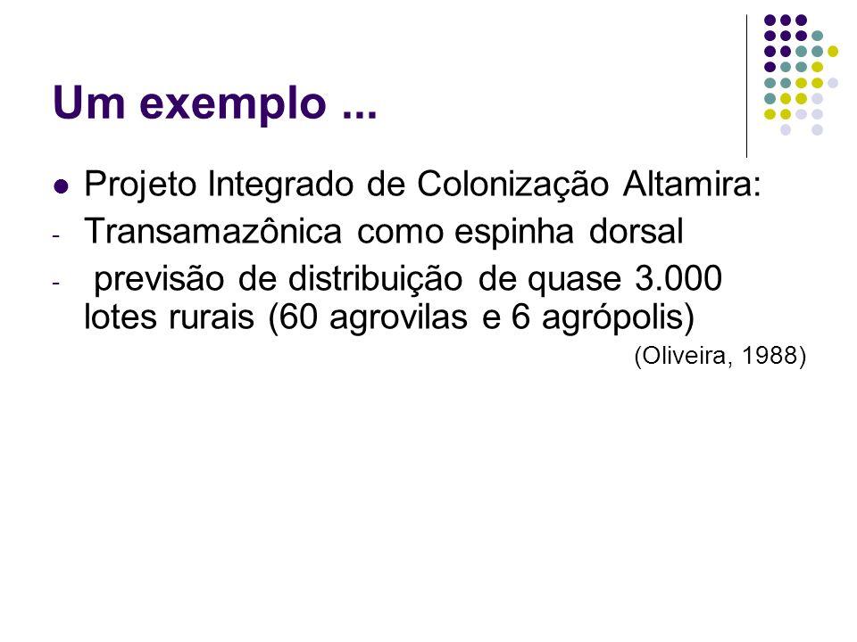 Um exemplo... Projeto Integrado de Colonização Altamira: - Transamazônica como espinha dorsal - previsão de distribuição de quase 3.000 lotes rurais (