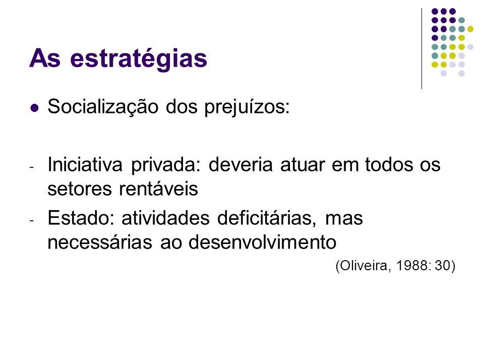 As estratégias Socialização dos prejuízos: - Iniciativa privada: deveria atuar em todos os setores rentáveis - Estado: atividades deficitárias, mas ne