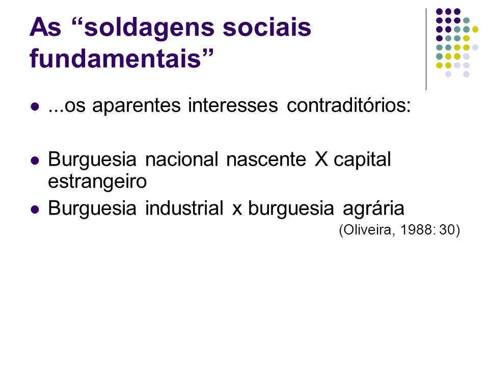 As soldagens sociais fundamentais...os aparentes interesses contraditórios: Burguesia nacional nascente X capital estrangeiro Burguesia industrial x b