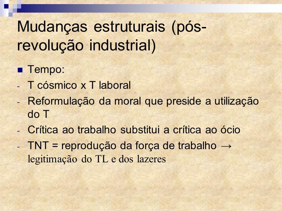 Mudanças estruturais (pós- revolução industrial) Tempo: - T cósmico x T laboral - Reformulação da moral que preside a utilização do T - Crítica ao tra
