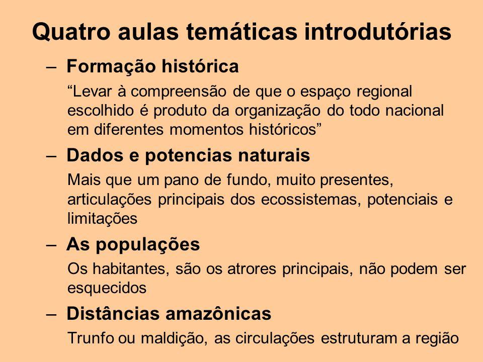 Quatro aulas temáticas introdutórias –Formação histórica Levar à compreensão de que o espaço regional escolhido é produto da organização do todo nacio