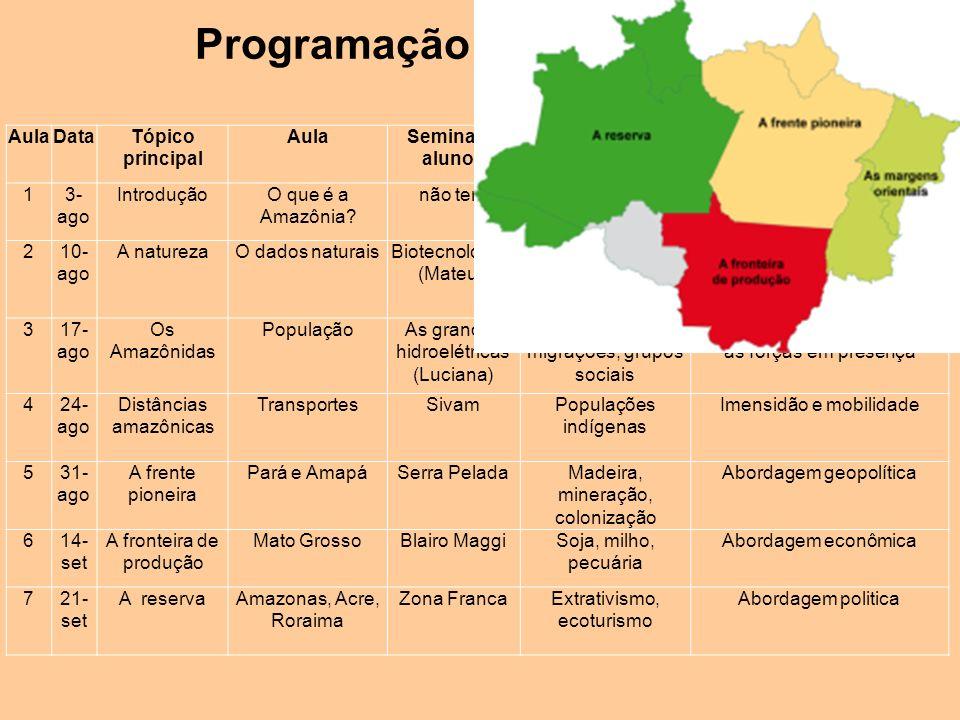 Programação do semestre 1 AulaDataTópico principal AulaSeminario alunos Alguns temasObservações 13- ago IntroduçãoO que é a Amazônia? não teraMitos, f