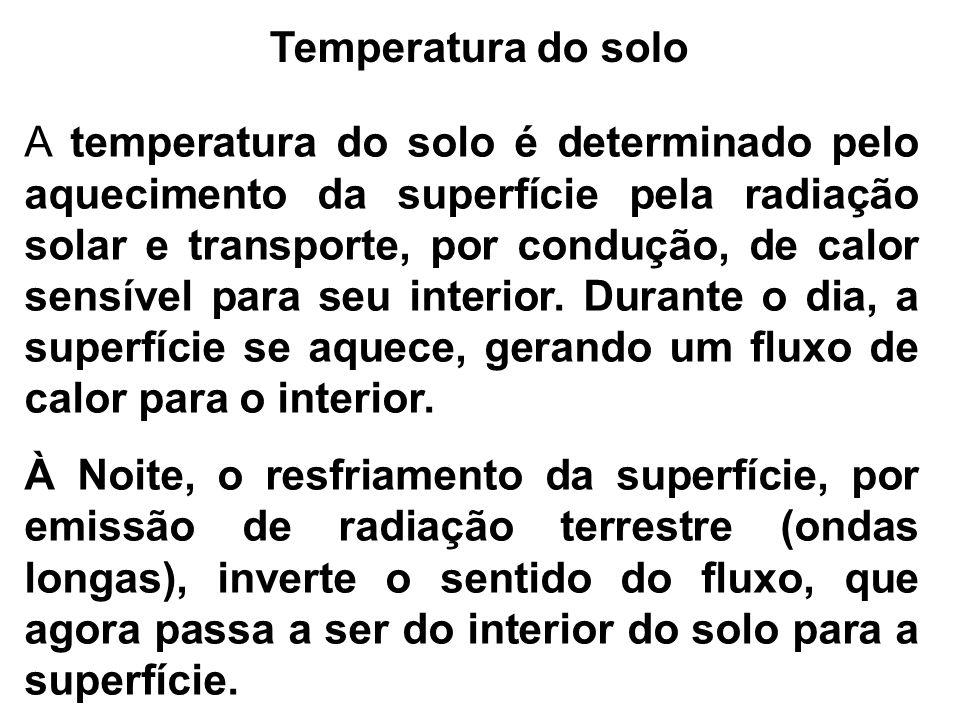 Temperatura do solo A temperatura do solo é determinado pelo aquecimento da superfície pela radiação solar e transporte, por condução, de calor sensív