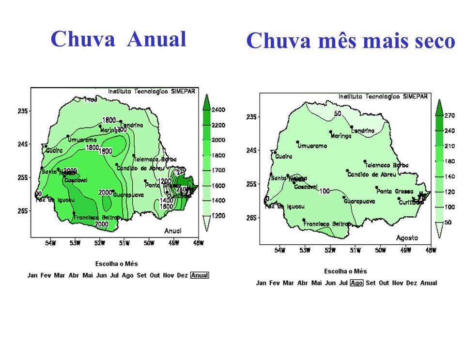 Chuva Anual Chuva mês mais seco
