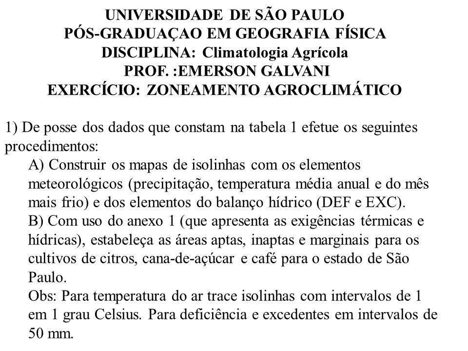 UNIVERSIDADE DE SÃO PAULO PÓS-GRADUAÇAO EM GEOGRAFIA FÍSICA DISCIPLINA: Climatologia Agrícola PROF. :EMERSON GALVANI EXERCÍCIO: ZONEAMENTO AGROCLIMÁTI