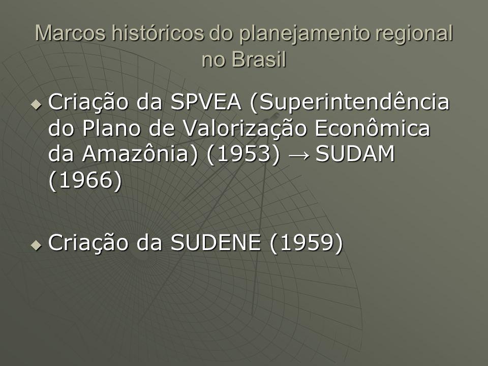 Marcos históricos do planejamento regional no Brasil Criação da SPVEA (Superintendência do Plano de Valorização Econômica da Amazônia) (1953) SUDAM (1966) Criação da SPVEA (Superintendência do Plano de Valorização Econômica da Amazônia) (1953) SUDAM (1966) Criação da SUDENE (1959) Criação da SUDENE (1959)