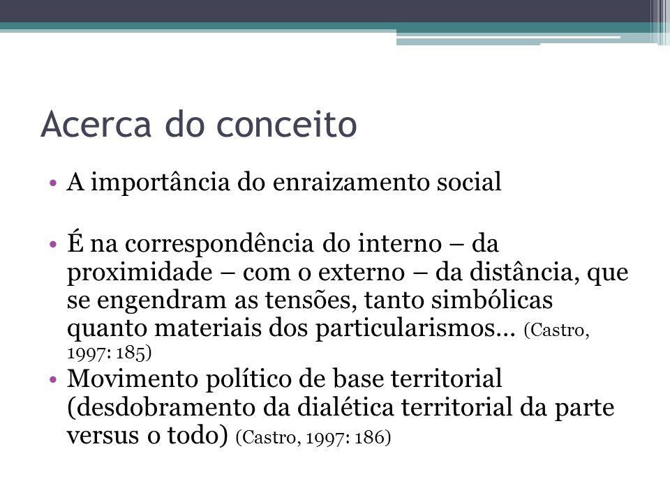 Acerca do conceito A importância do enraizamento social É na correspondência do interno – da proximidade – com o externo – da distância, que se engend