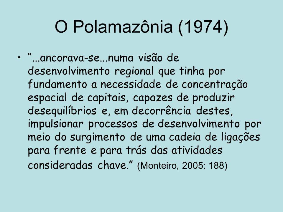 Pólos integrantes do Polamazônia Carajás (ferro, principalmente) Trombetas (bauxita; ALCAN, MRN e CVRD, ALBRAS, ALUNORTE) Amapá (manganês e caulim; CADAM)
