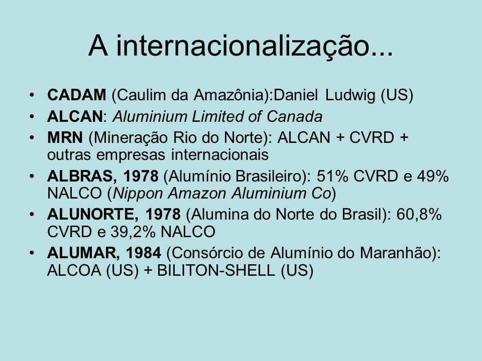 A internacionalização... CADAM (Caulim da Amazônia):Daniel Ludwig (US) ALCAN: Aluminium Limited of Canada MRN (Mineração Rio do Norte): ALCAN + CVRD +