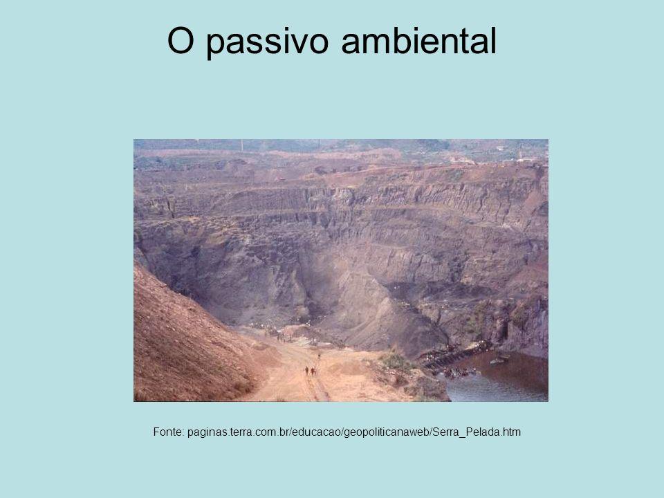 O passivo ambiental Fonte: paginas.terra.com.br/educacao/geopoliticanaweb/Serra_Pelada.htm