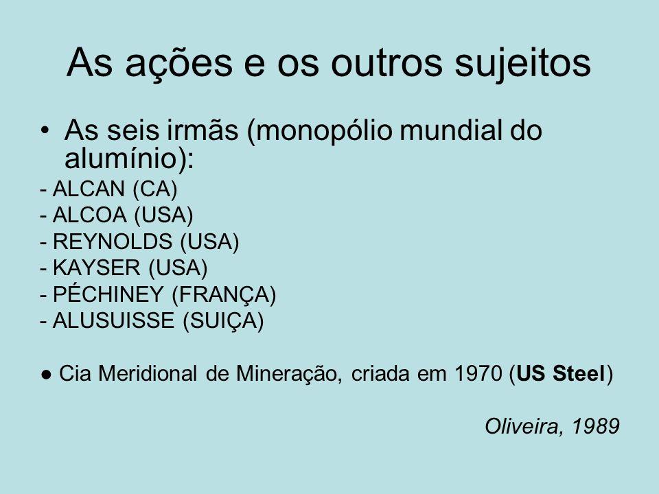As ações e os outros sujeitos As seis irmãs (monopólio mundial do alumínio): - ALCAN (CA) - ALCOA (USA) - REYNOLDS (USA) - KAYSER (USA) - PÉCHINEY (FR