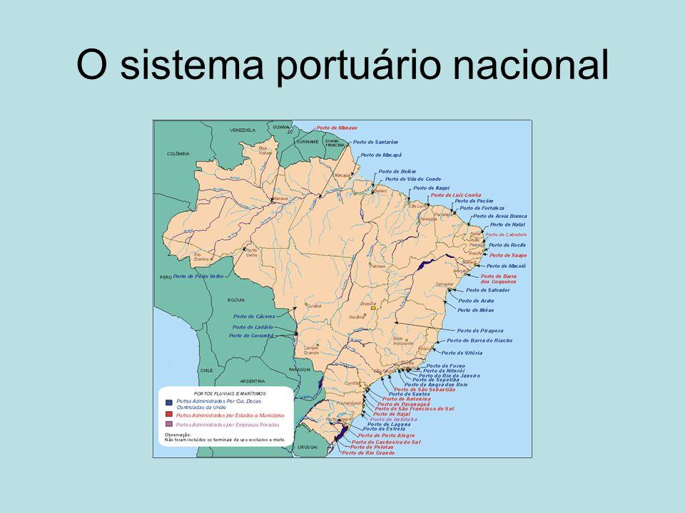 O sistema portuário nacional