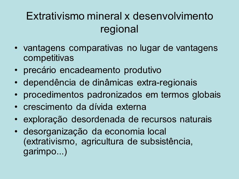 Extrativismo mineral x desenvolvimento regional vantagens comparativas no lugar de vantagens competitivas precário encadeamento produtivo dependência