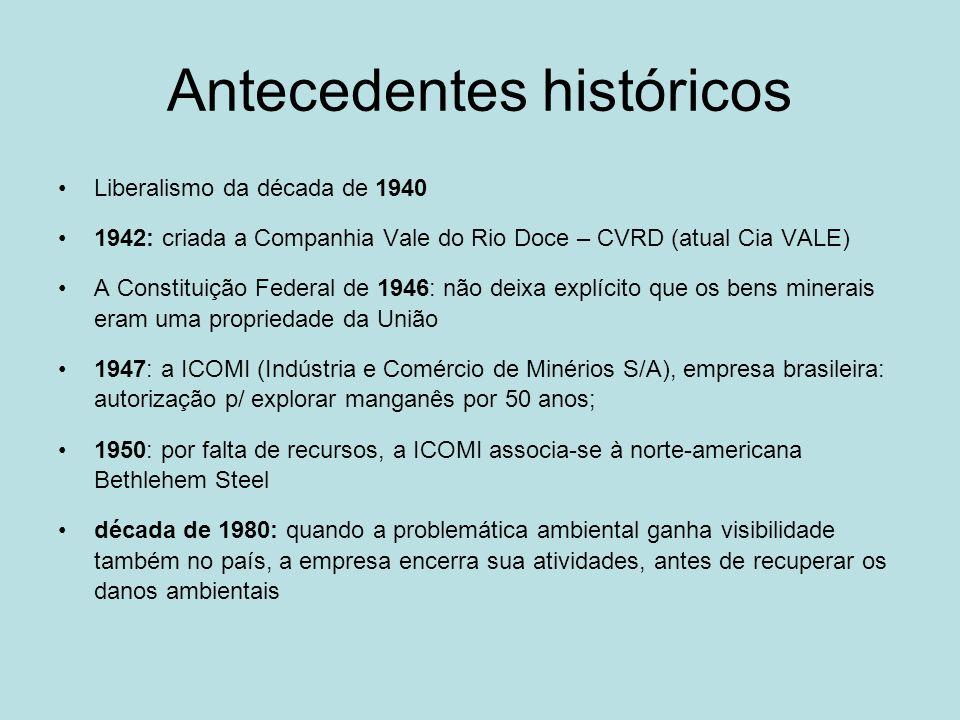 Antecedentes históricos Liberalismo da década de 1940 1942: criada a Companhia Vale do Rio Doce – CVRD (atual Cia VALE) A Constituição Federal de 1946