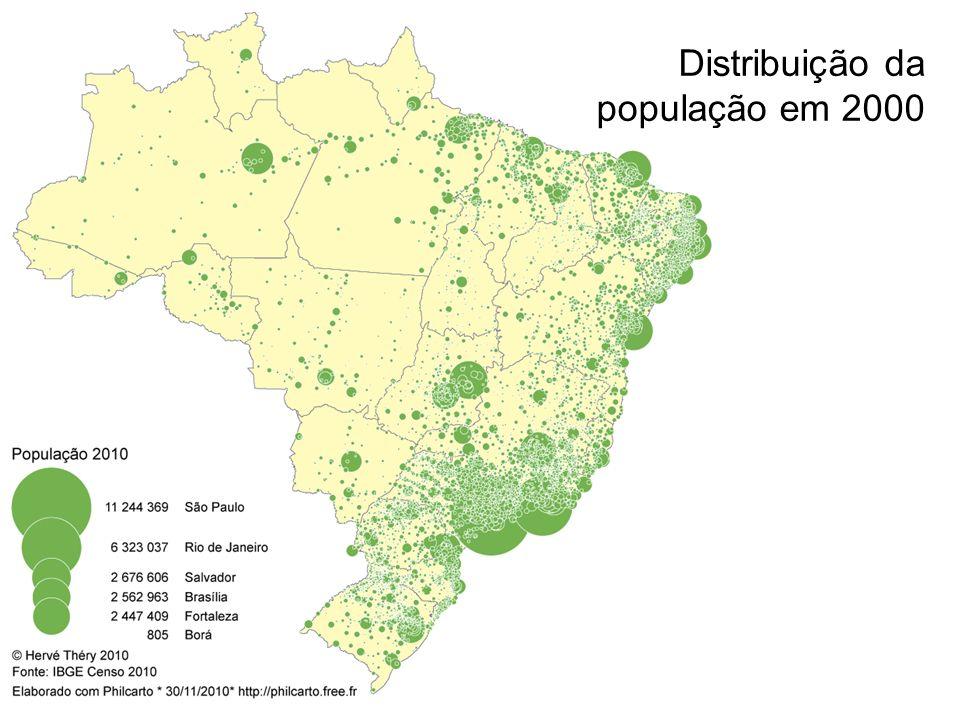 Ganhos e perdas 2000- 2010