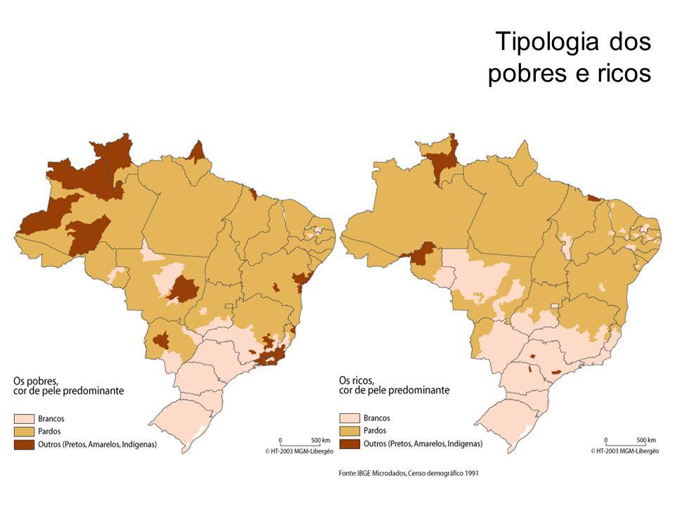 Tipologia dos pobres e ricos