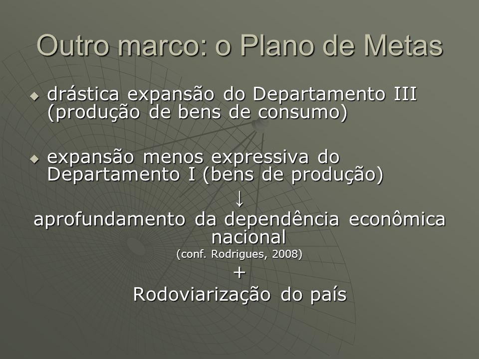 Outro marco: o Plano de Metas drástica expansão do Departamento III (produção de bens de consumo) drástica expansão do Departamento III (produção de b