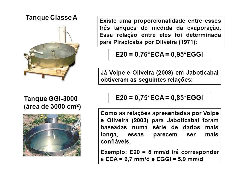 E20 = 0,76*ECA = 0,95*EGGI Existe uma proporcionalidade entre esses três tanques de medida da evaporação. Essa relação entre eles foi determinada para