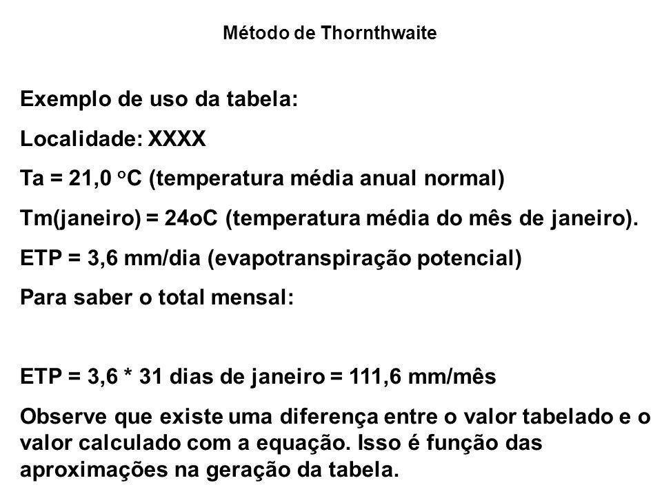 Exemplo de uso da tabela: Localidade: XXXX Ta = 21,0 o C (temperatura média anual normal) Tm(janeiro) = 24oC (temperatura média do mês de janeiro). ET