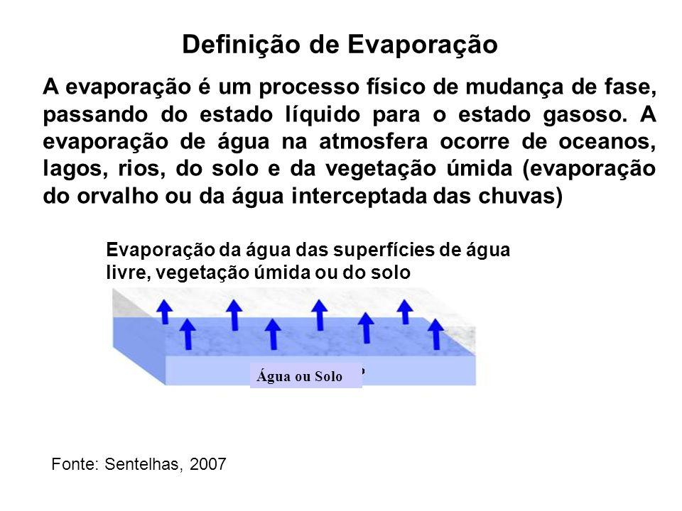 Definição de Evaporação A evaporação é um processo físico de mudança de fase, passando do estado líquido para o estado gasoso. A evaporação de água na
