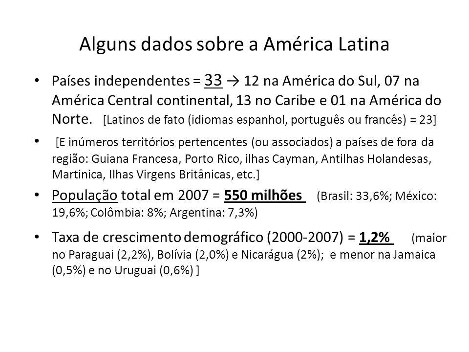 Alguns dados sobre a América Latina Países independentes = 33 12 na América do Sul, 07 na América Central continental, 13 no Caribe e 01 na América do