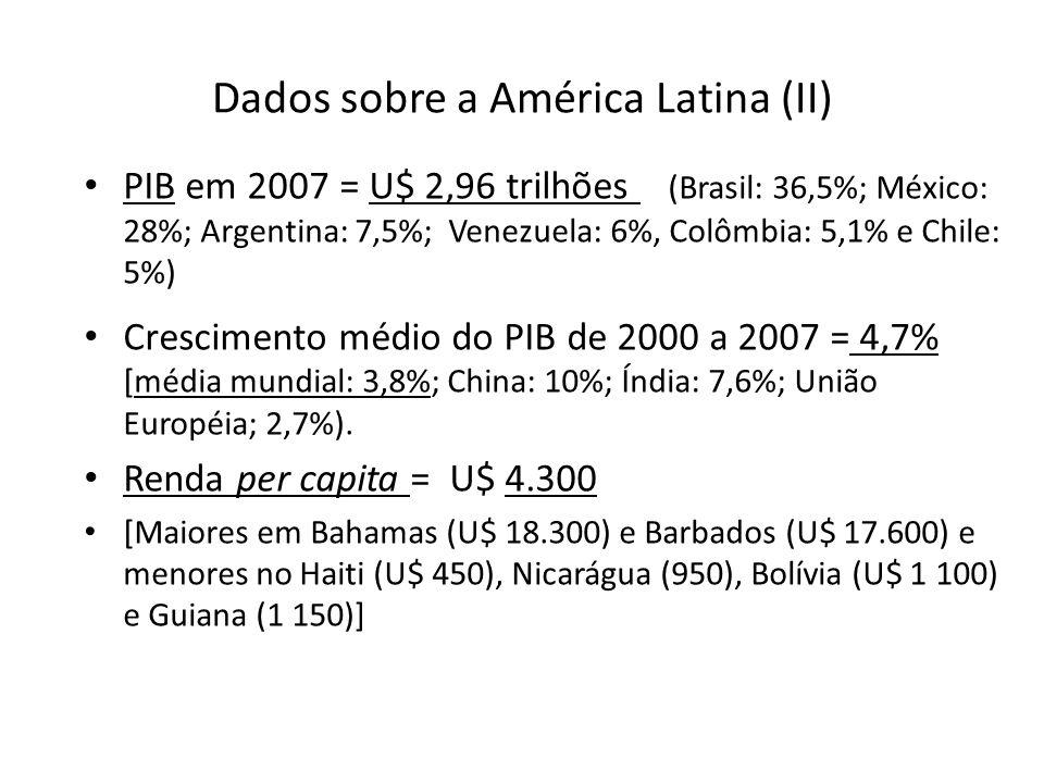 Dados sobre a América Latina (II) PIB em 2007 = U$ 2,96 trilhões (Brasil: 36,5%; México: 28%; Argentina: 7,5%; Venezuela: 6%, Colômbia: 5,1% e Chile: