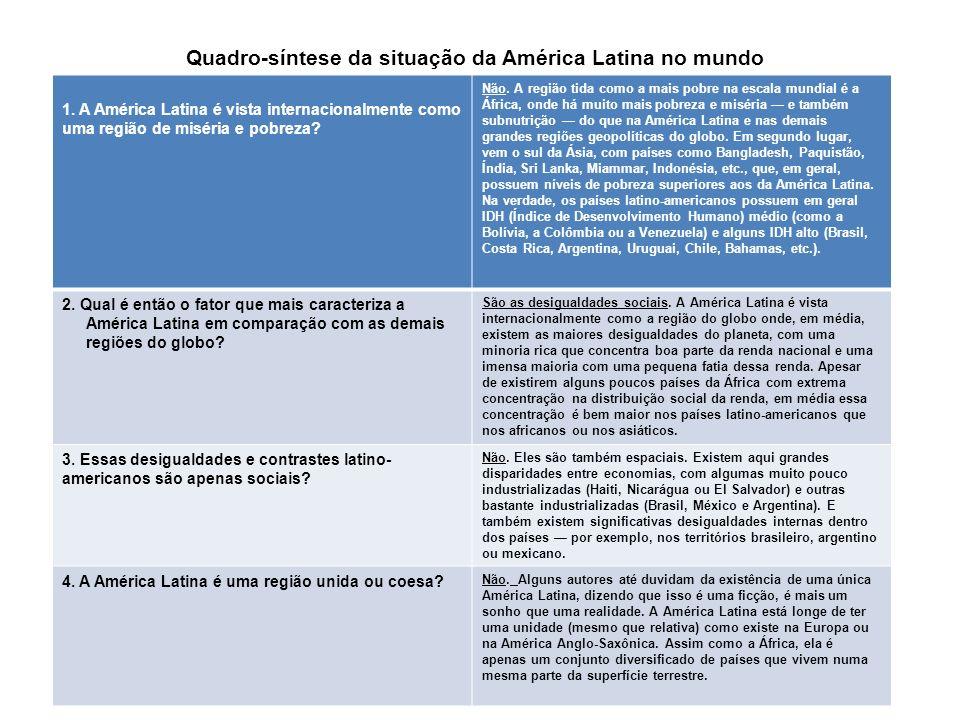 Quadro-síntese da situação da América Latina no mundo 1. A América Latina é vista internacionalmente como uma região de miséria e pobreza? Não. A regi