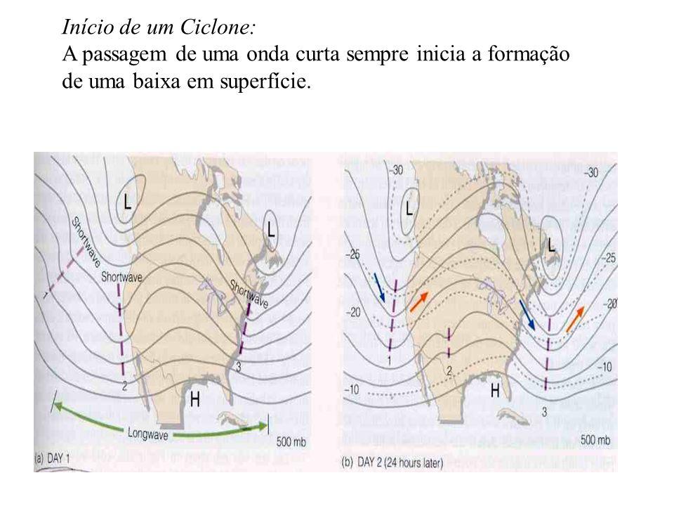 Início de um Ciclone: A passagem de uma onda curta sempre inicia a formação de uma baixa em superfície.