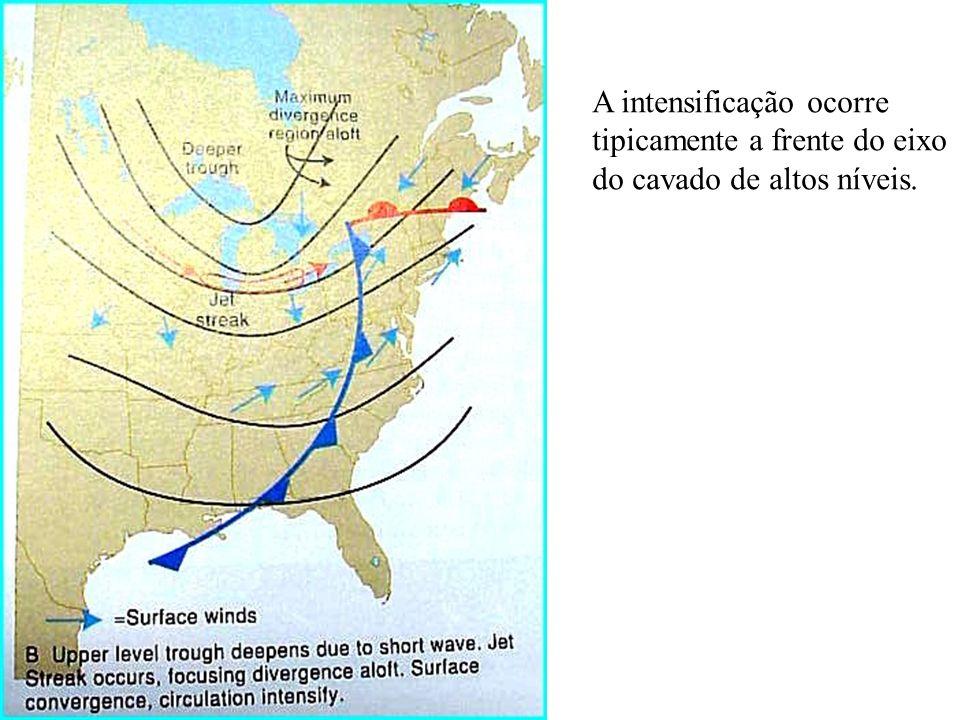 A intensificação ocorre tipicamente a frente do eixo do cavado de altos níveis.