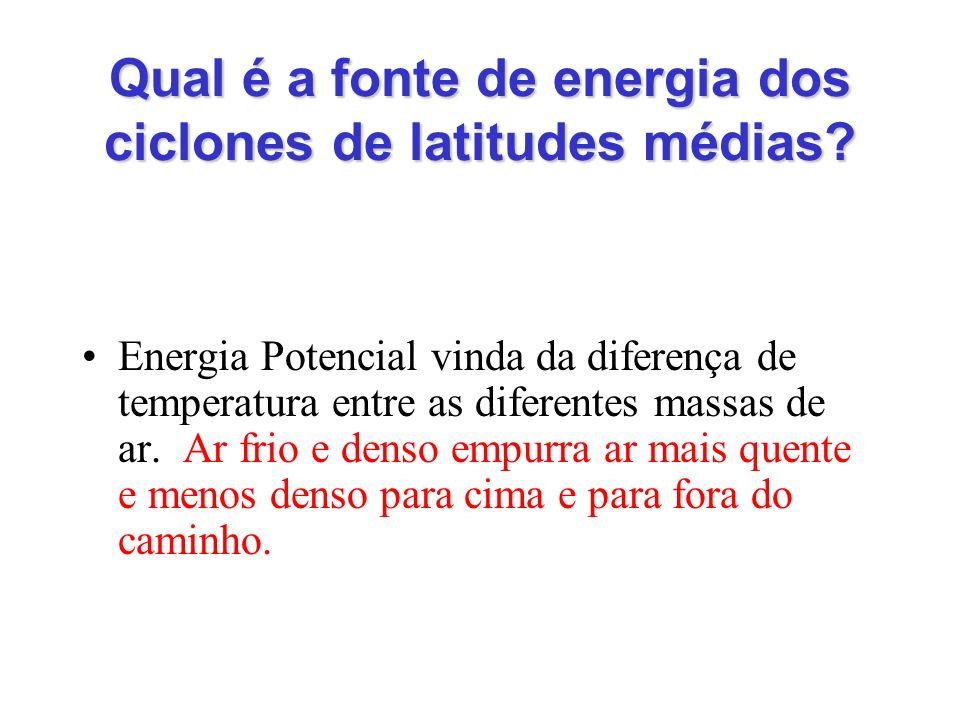 Qual é a fonte de energia dos ciclones de latitudes médias? Energia Potencial vinda da diferença de temperatura entre as diferentes massas de ar. Ar f